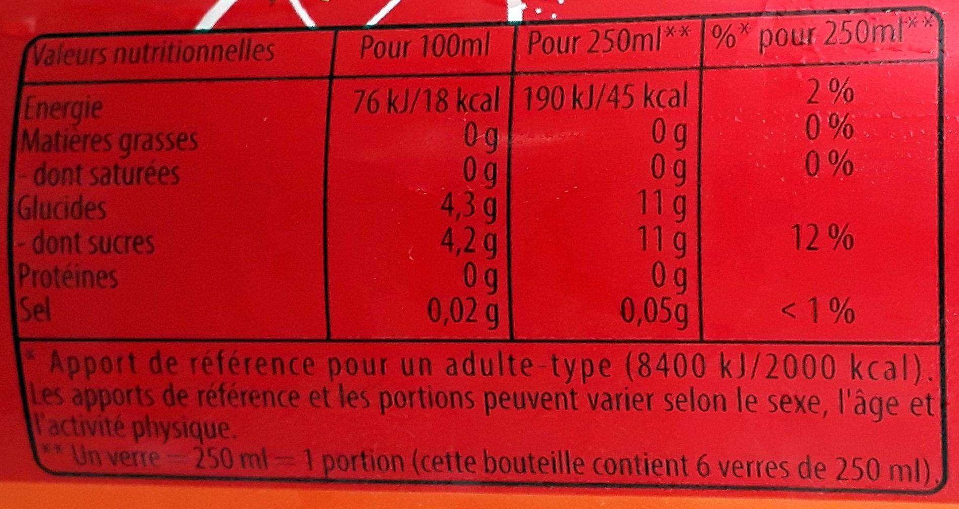 Lipton Ice Tea duo saveur pêche fraise 1,5 L - Valori nutrizionali - fr