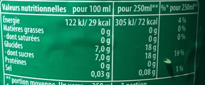 7UP aux Arômes naturels de citron et citron vert 1,5 L - Informations nutritionnelles - fr