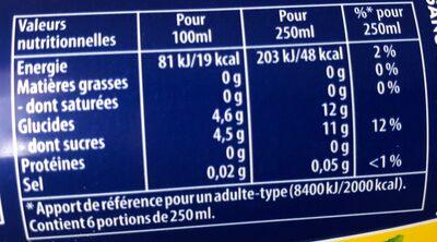 Lipton Ice Tea saveur Citron Citron Vert - Valori nutrizionali - fr