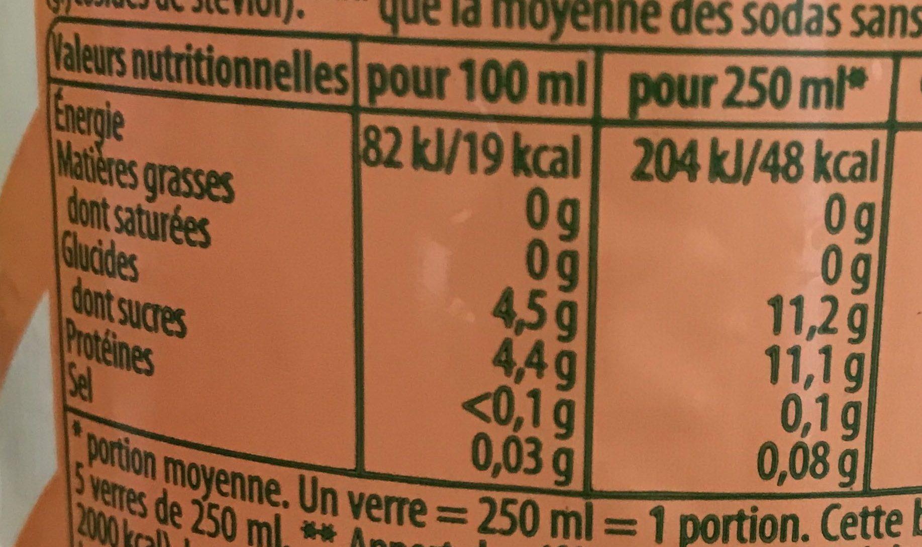 Lemon Citronnade Gazeuse - Informations nutritionnelles - fr