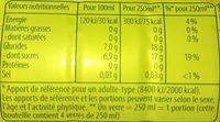 Lipton Ice Tea Melocotón - Nutrition facts