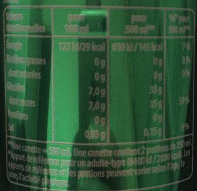 SEVEN-UP - Informations nutritionnelles - fr