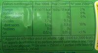 Lipton Green Ice Tea saveur pêche blanche 1 L - Valori nutrizionali - fr