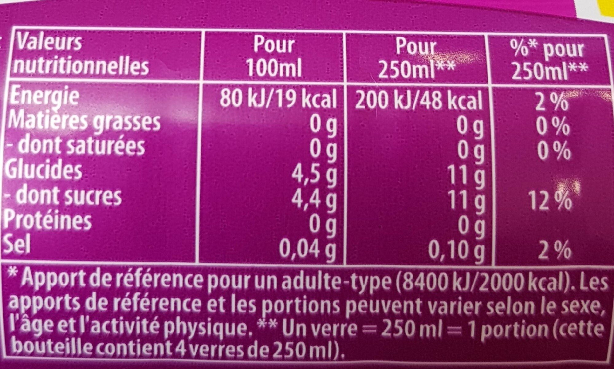 Ice tea saveur tropical - Informations nutritionnelles - fr