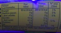 Ice tea saveur framboise - Informations nutritionnelles