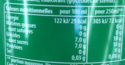 7Up - Informations nutritionnelles