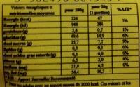 Abricots moelleux - Informations nutritionnelles