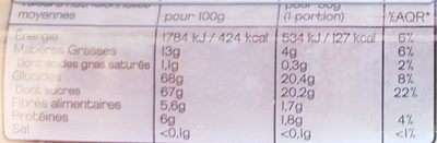 Pâte d'amande - Informations nutritionnelles