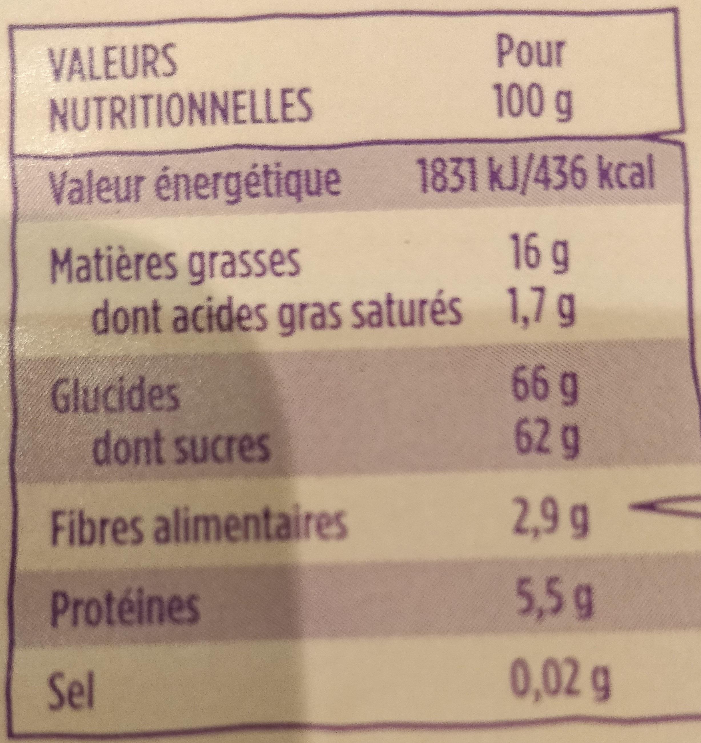 Pâte d'amande blanche - Informations nutritionnelles