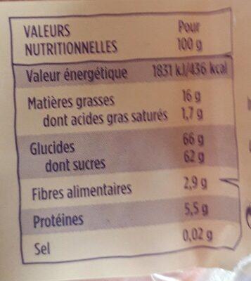 Pâte d'amande rose - Informations nutritionnelles - fr