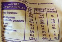 Pruneaux d'Agen avec noyaux - Informations nutritionnelles - fr