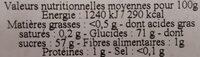 Bigarreaux confits - Informations nutritionnelles - fr