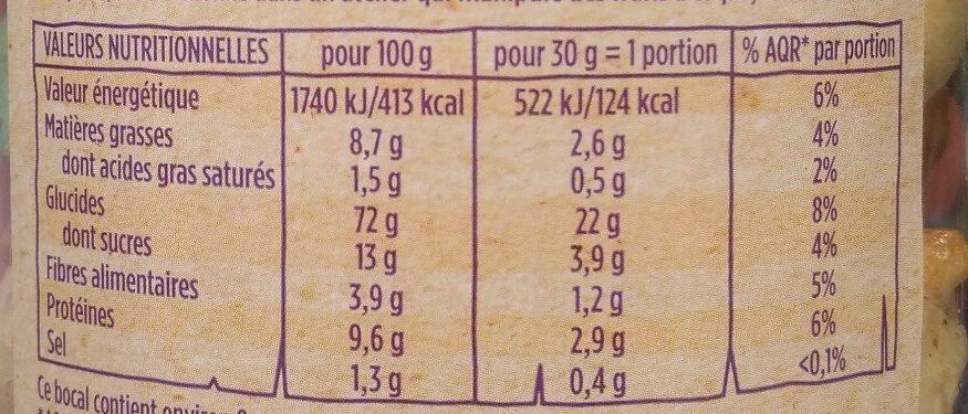 Mélange japonais - Informations nutritionnelles - fr