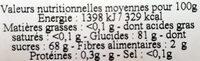 Orange Confites En Lamelles - Informations nutritionnelles - fr