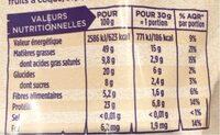 Noix de cajou grillées sans sel - Informations nutritionnelles - fr