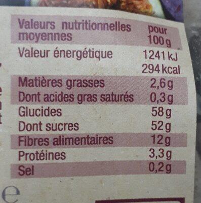 Mini figues - Informations nutritionnelles - fr