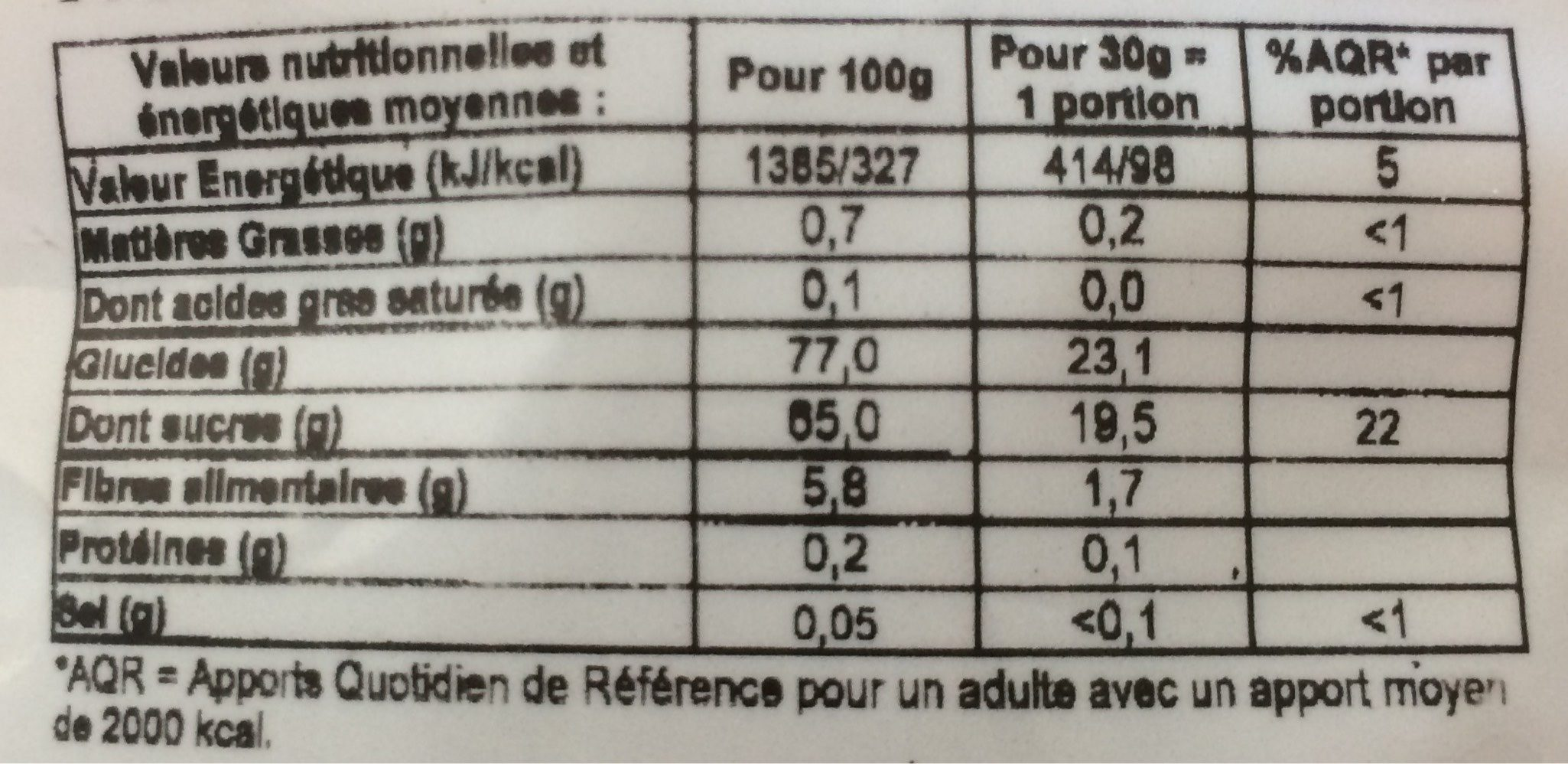 Cranberries - Informations nutritionnelles