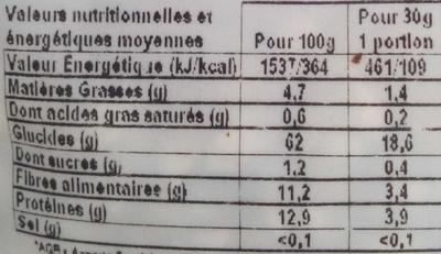 Maïs à éclater - Informations nutritionnelles - fr
