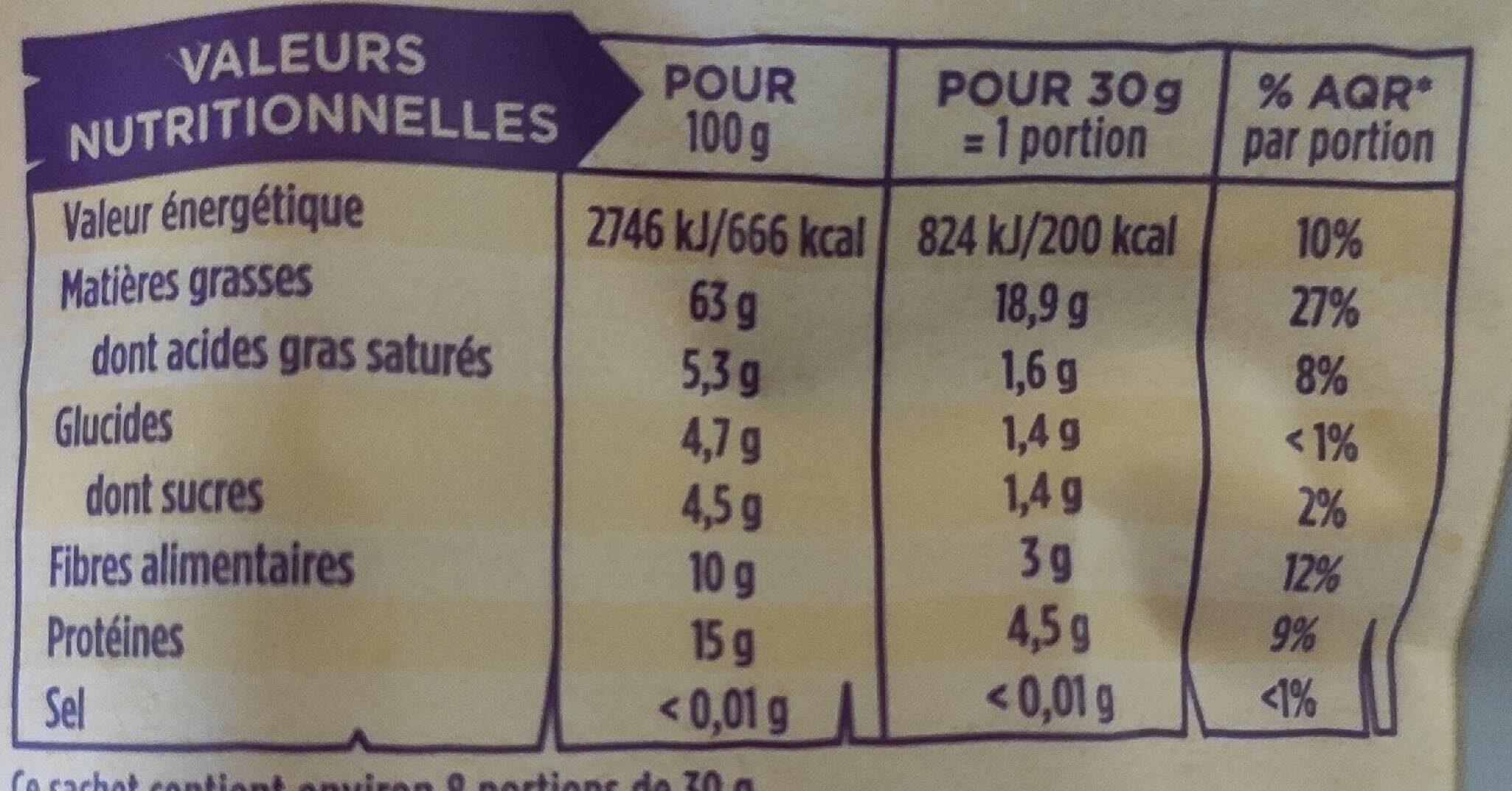 Noisettes décortiquées - Informations nutritionnelles - fr