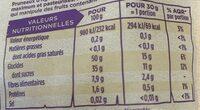Pruneaux d'Agen dénoyautés - Nutrition facts - fr