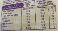 Pruneaux d'Agen dénoyautés - Informations nutritionnelles - fr