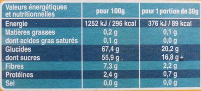 Dattes, Deglet Nour, - Informations nutritionnelles - fr
