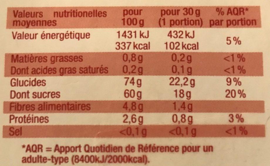 Le Trio de Raisins - Informations nutritionnelles - fr
