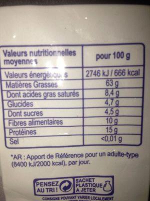 Noisettes Décortiquées - Nutrition facts