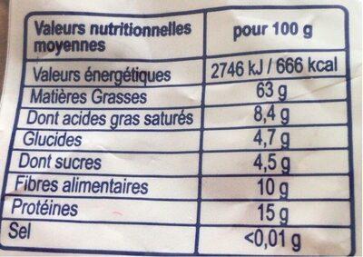 Noisettes Décortiquées - Información nutricional - fr