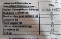 Melange evasion - Voedingswaarden - fr