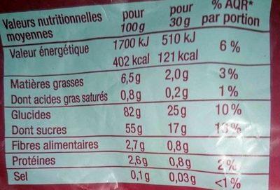 Rigopop Fraise - Informations nutritionnelles - fr