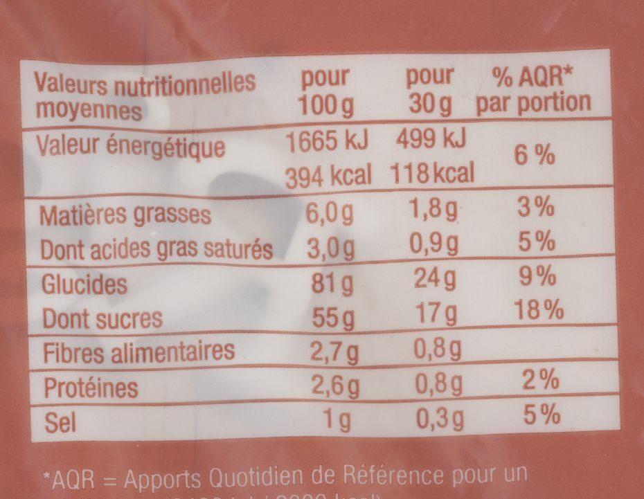 Rigopop - Informations nutritionnelles - fr