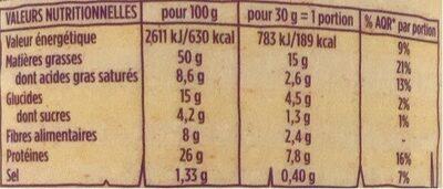 Cacahuétes grillées salées - Informations nutritionnelles