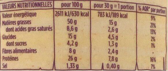 Cacahuétes grillées salées - Informations nutritionnelles - fr