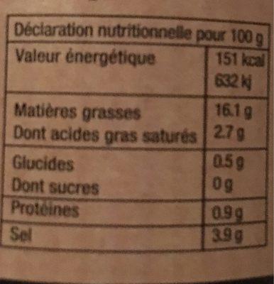 Olives noires picholines - Informations nutritionnelles