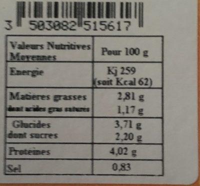 Cuisse de Lapin à l'Ancienne & ses Pommes de Terre à la Parisienne - Nutrition facts - fr