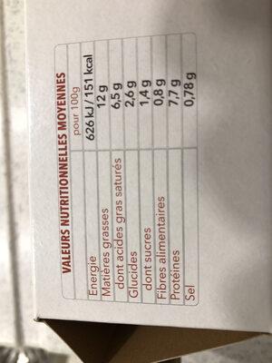Emiéttés de saumon et bavarois d'asperge - Voedingswaarden - fr