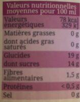 Jus de Pruneau du Sud-Ouest Bio - Valori nutrizionali - fr