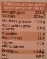 Pur jus d'Ananas Bio du Bénin Equitable - Valori nutrizionali - fr