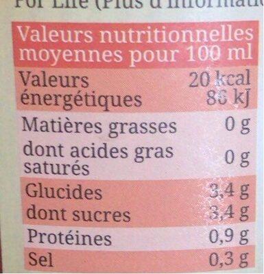 Pur jus de tomate salé 3g/l de Marmande Equitable - Voedingswaarden - fr