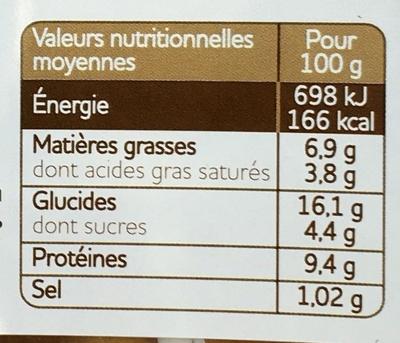 Ficelle Picarde 2 crêpes Jambon, Emmental & Champignons - Voedingswaarden - fr