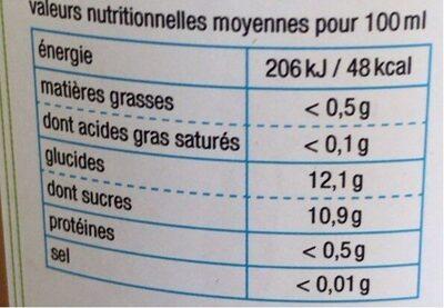 Le pur jus artisanal pomme kiwi - Valori nutrizionali - fr