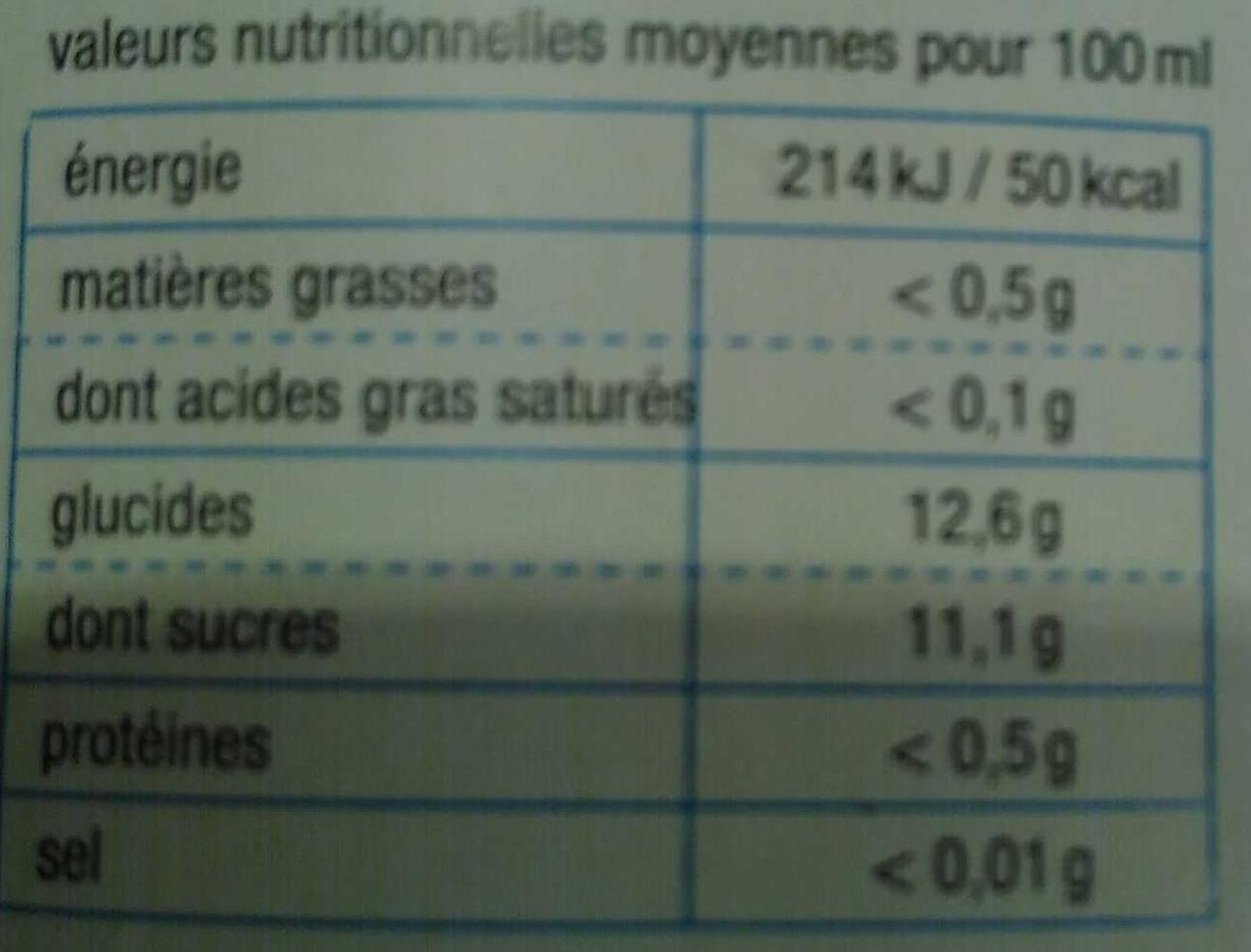Le pur jus artisanal de pomme framboise - Nutrition facts
