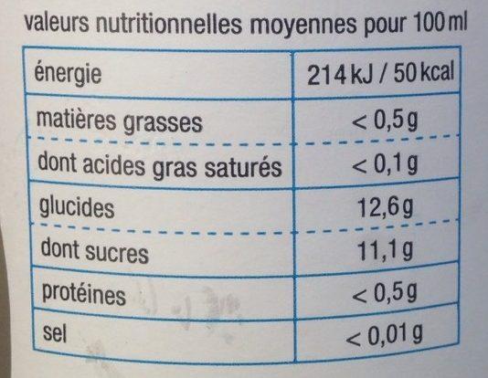 Pur Jus Artisanal de Pomme Framboise - Informations nutritionnelles
