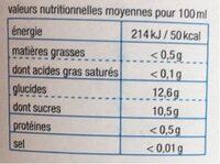 Jus de pomme coing - Informations nutritionnelles - fr