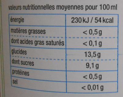 Le pur jus artisanal de poire - Valori nutrizionali - fr