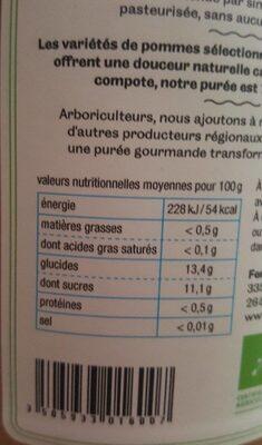 purée artisanale de pomme - Informations nutritionnelles - fr