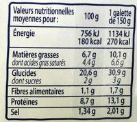 2 Galettes  Jambon Emmental Mozzarella - Informations nutritionnelles