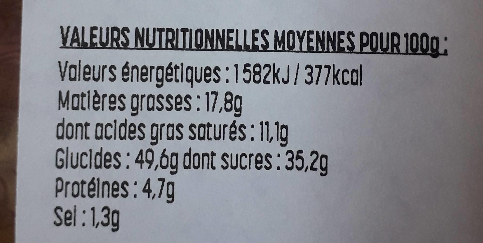 Mini cake écorces orange - Nutrition facts