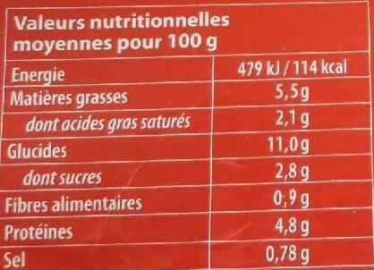 Hachis Parmentier Surgelé - Informations nutritionnelles